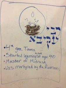 TBM Hebrew